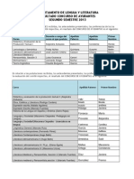 Resultados Completos Ayudantes 2013- II LICyPED