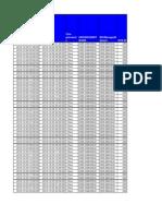 203 maitigharchowk 18M 3rd sector kpi worst sectors final (2).xls