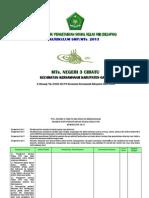 (6.2) Silabus IPS SMP_MTs. Kls.viii Kurikulum 2013