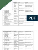 List of GEDA Authorized Energy Auditors