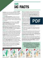 Basic Facts Sheet Jan 2012