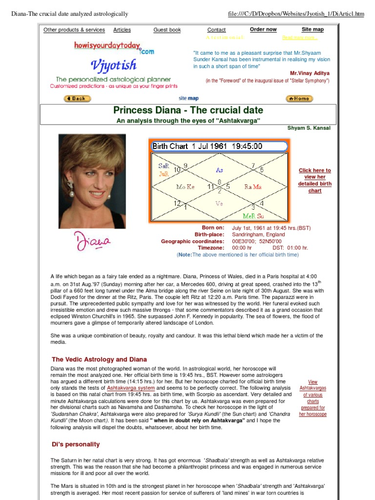 Diana-The Crucial Date Analyzed Astrologically | Hindu Astrology