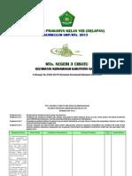 (10.2) Silabus Prakarya SMP_MTs. Kls.viii Kurikulum 2013
