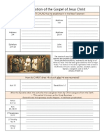 Journal Pages the Restoration of the Gospel of Jesus Christ