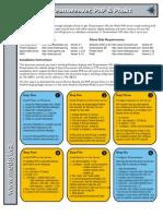 Firebird DreamWeaver PHP Phakt