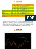 02 - June Mcx Day Trader Hit List