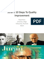 Juran's 10 Steps to Quality Improvement