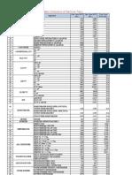 resQ_ratecard.pdf