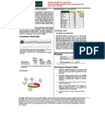 2nd QTR 2012 BALANCED FUND Performance Report