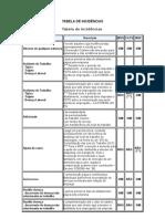 TABELA DE INCIDÊNCIAS - INSS - FGTS - IRRF