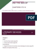 Term 3 Chapter 5 to 10 Analysis of Haroun