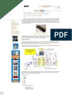 Control Remoto Infrarrojo Para Software Por USB y Serie