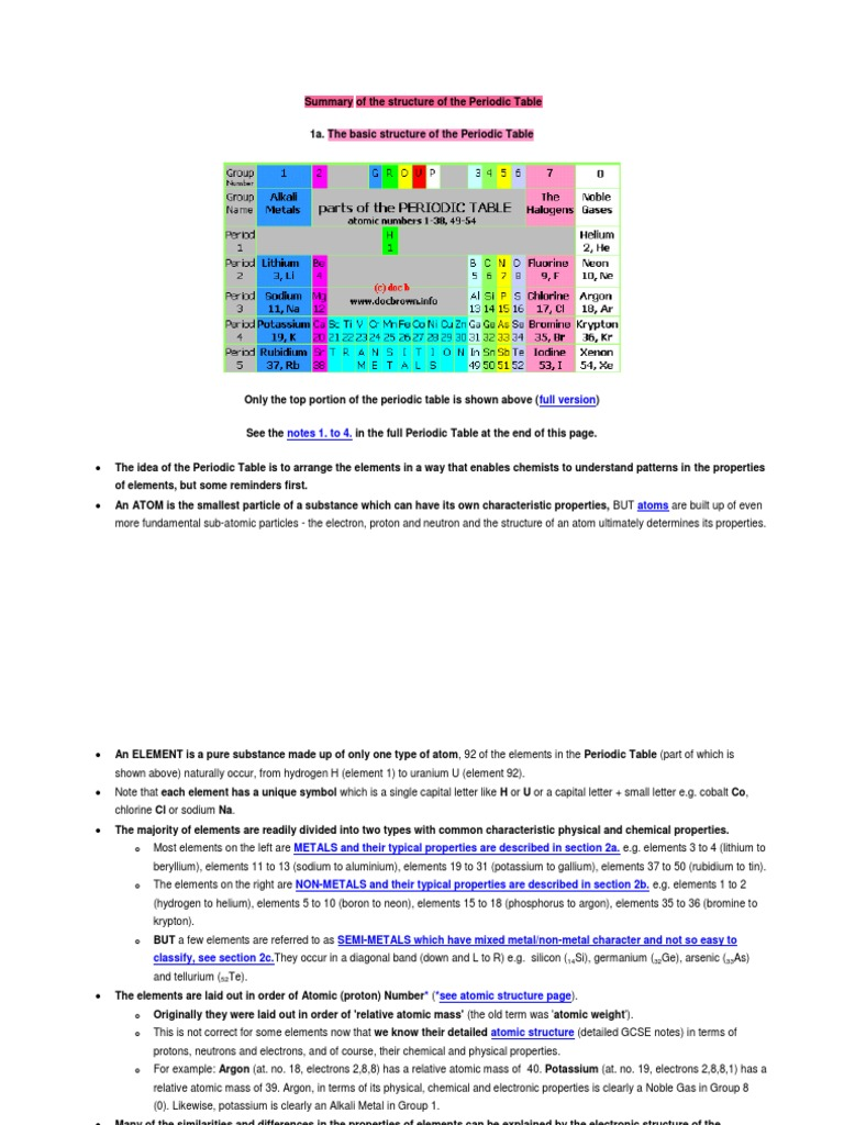 General Summary Gcse Chemical Elements Oxide