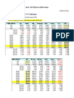 Brazil - GDP 3Q2013 and 4Q2013 Outlook