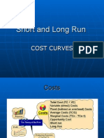 Cost Curves