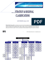 New Strategy Classifications