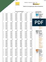 Tabela de cores Hexadecimal - Portal Faça um Site