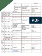 AVHS Geometry Curriculum Outline