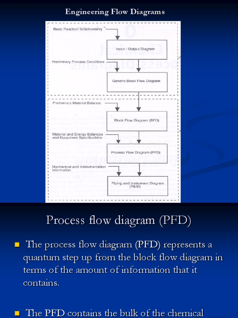 Engineering Flow Diagrams and P&ID | Instrumentation | Production And  Manufacturing