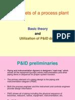 PandID Sheets of a Process Plant