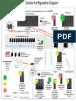 Sample Storage network Config Diagram