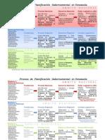 Proceso de Planificación Gubernamental en Venezuela.pdf