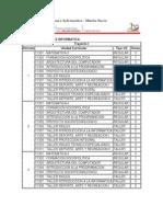Pensum PNF Sistemas e Informática