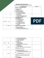 RPT+Sains+Sukan+Tingkatan+5+Tahun+2013
