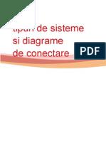 Diagrame de Conectare