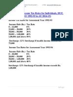 Income Tax Chart 25 Years