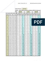 Pipe Sizing Charts Tables.12890822
