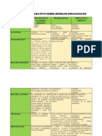 cuadro comparativo sobre modelos pedagogicos