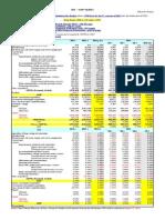 HK – GDP 4Q2013