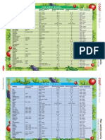Plan Sadnje Povrca Coolinarka