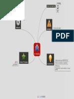 Mapa Conceptual e _learning 1