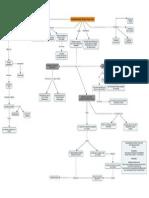 Mapa PEP 2013-3