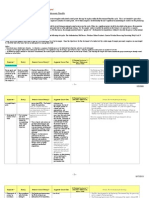 Internal Control Review Template