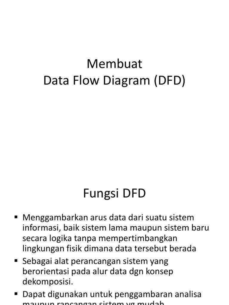 Data flow diagram ccuart Images