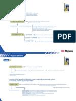 Mapa Mental 05 - Linguagem e Pensamento.pdf