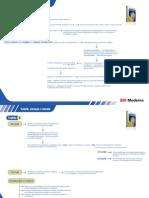 Mapa Mental 06 - Trabalho, Alienação e Consumo.pdf