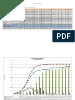 Sample Cash Flow Construction projects