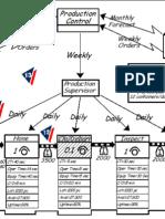 Proposal Kerja Praktek - Analisis Aktifitas Material Handling Disektor Industri Manufacturing