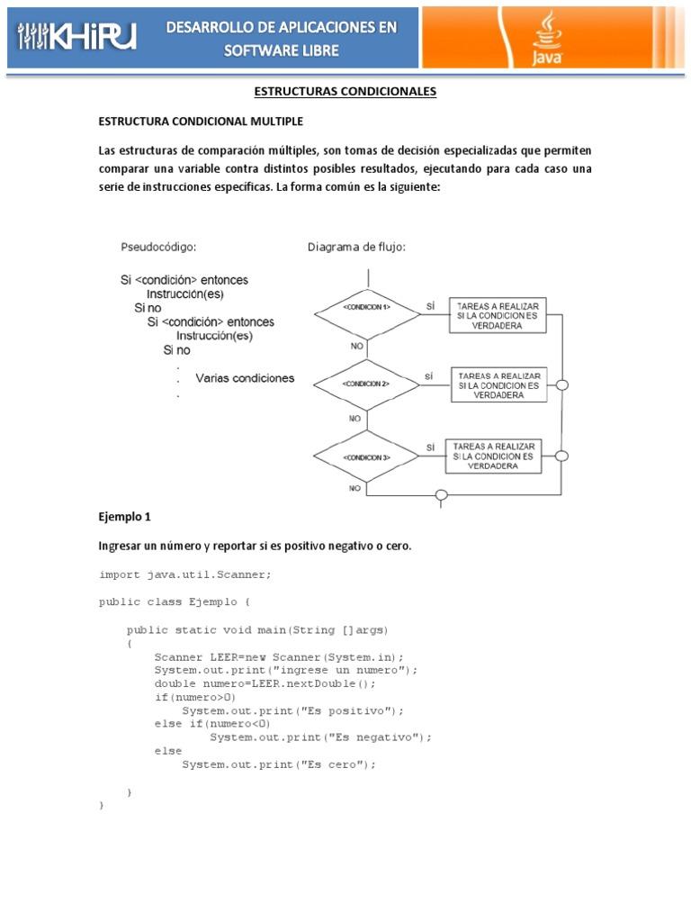 Estructuras Condicionales Multiples Java Lenguaje De