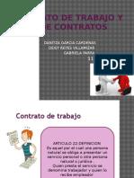 Contrato de Trabajo y Tipos de Contratos