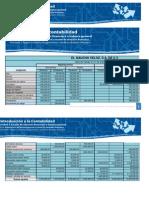Actividad 2. Registro contable de operaciones, estado de situación financiera