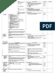 Lesson Plan Sc Form 1 DSP