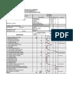 Cursograma Analitico de La Empresa