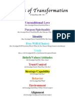 11 Levels of Transf