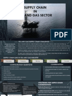 Supply Chain of Oil and Gas