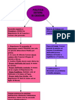 Mappa concettuale politica estera di Cavour